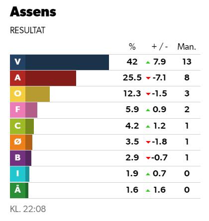 assens.png