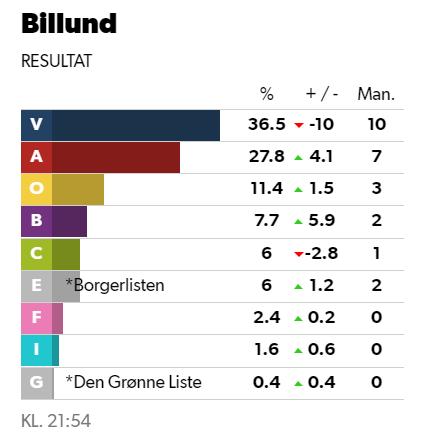 billund.png
