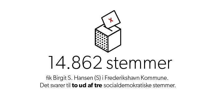 birgit_hansen01_694_0.png