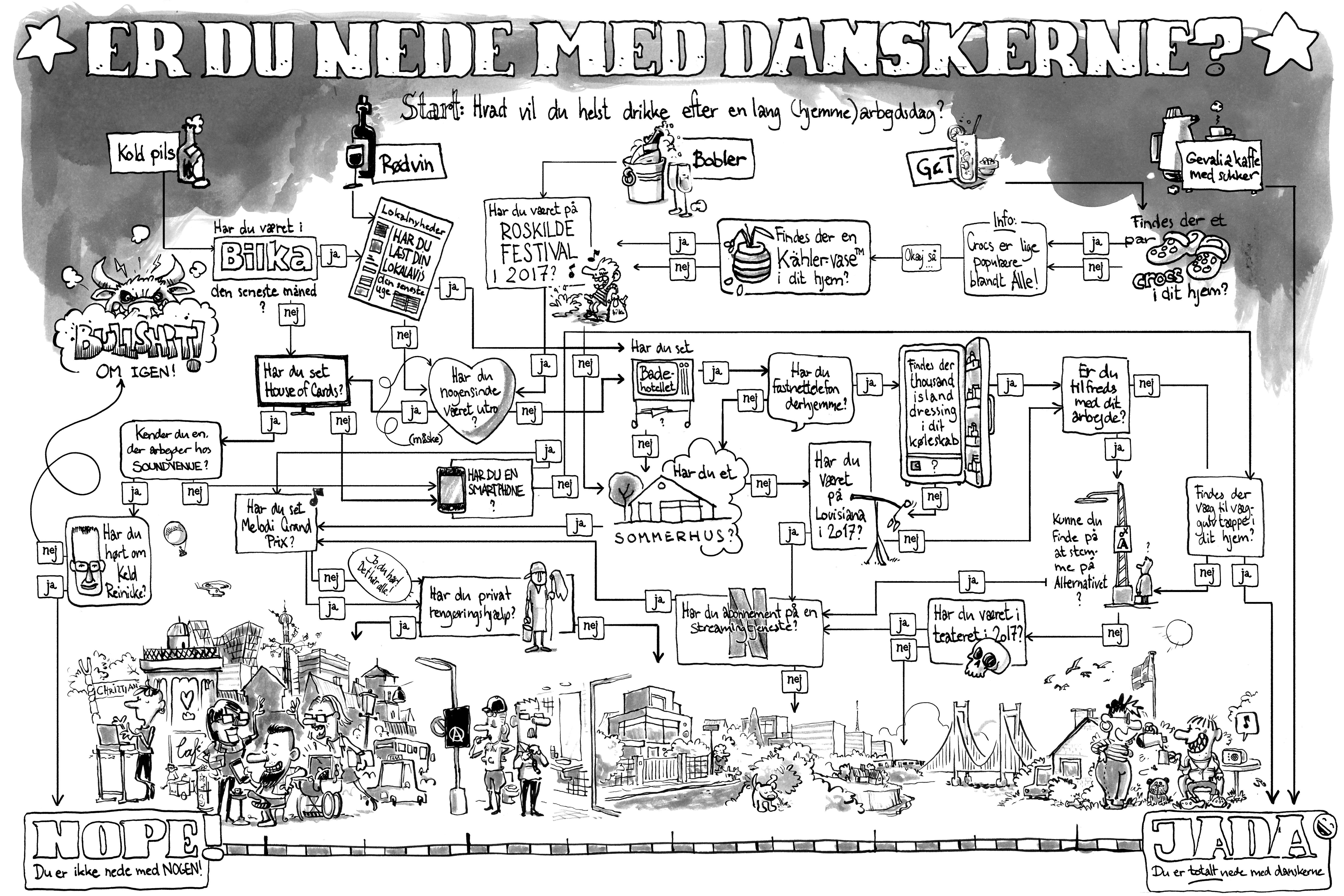 Er du nede med danskerne?