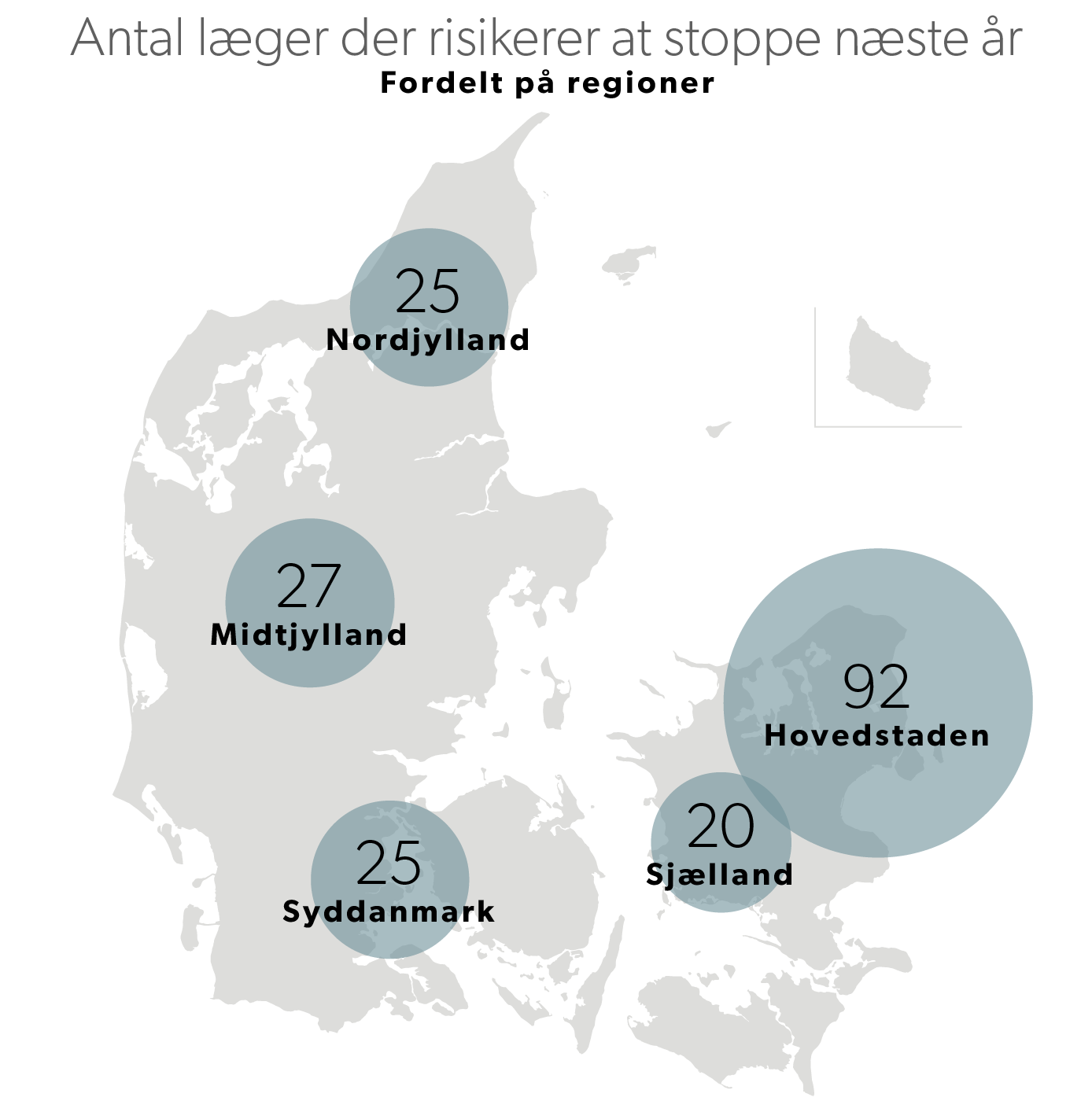 laeger_694.png