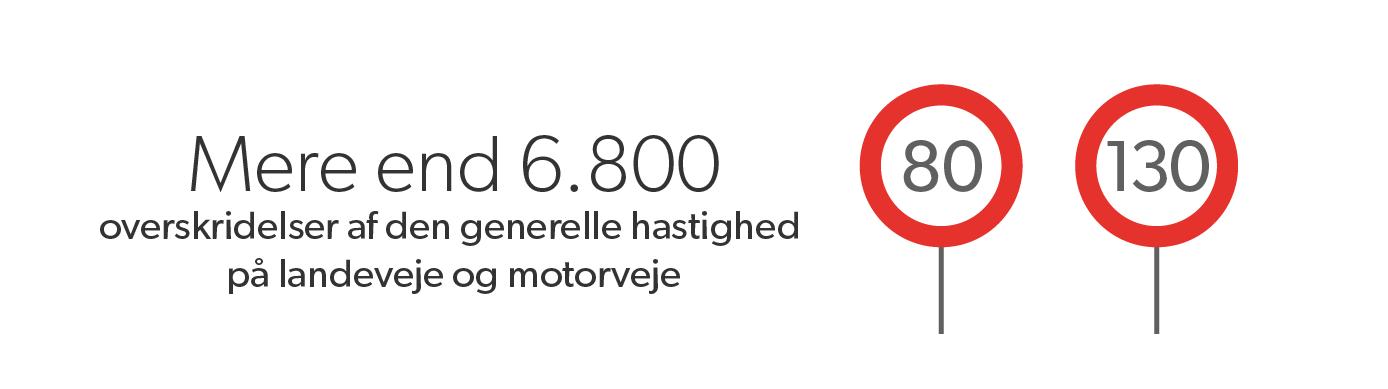 hastighedskontrol_landevej_694.png