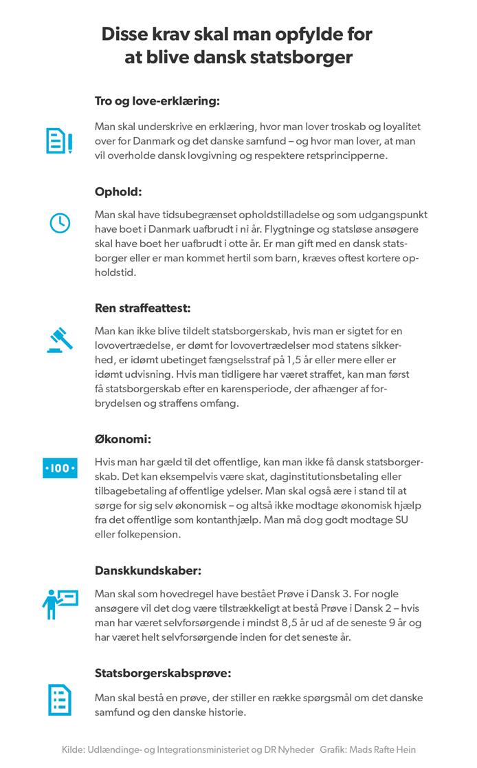grafik_statsborgerskab_0.png