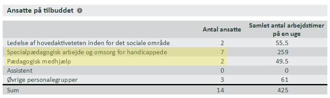 tilbudsportalen-gammel.png