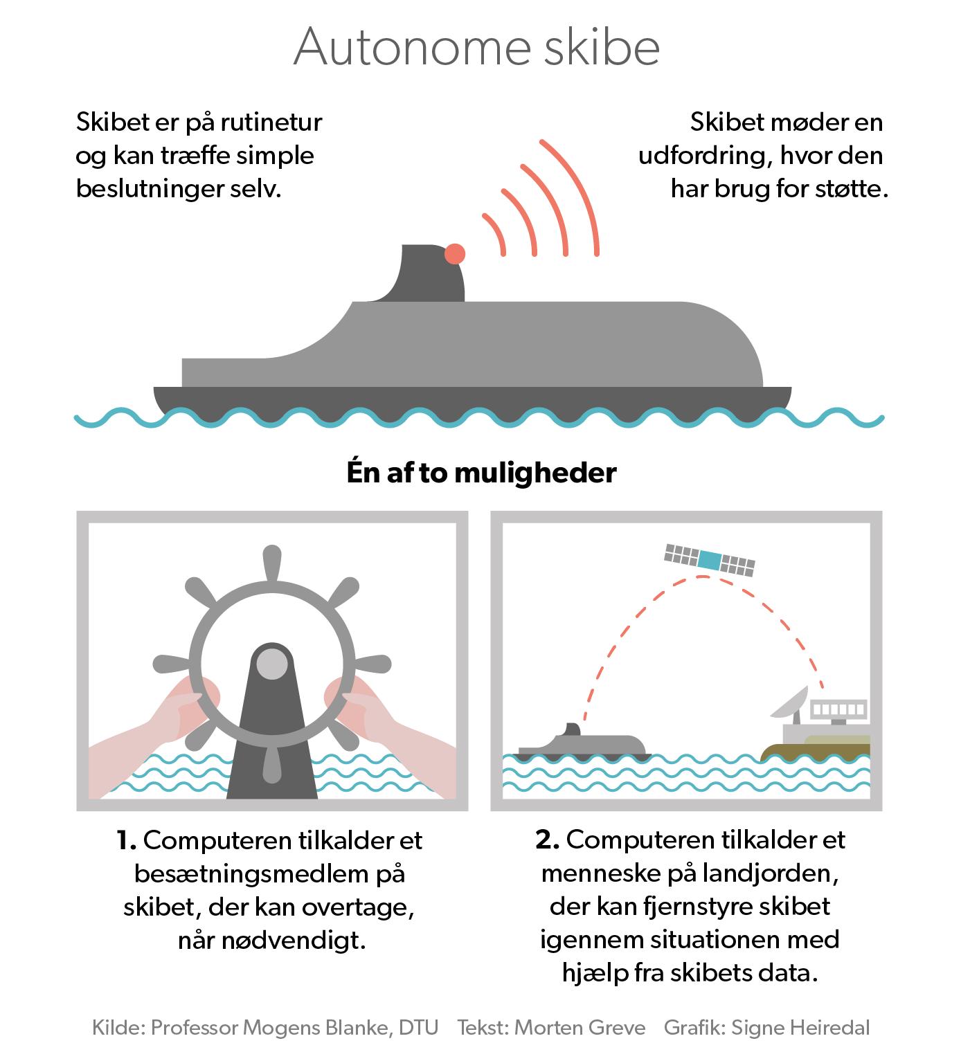 autonome_skibe_694.png