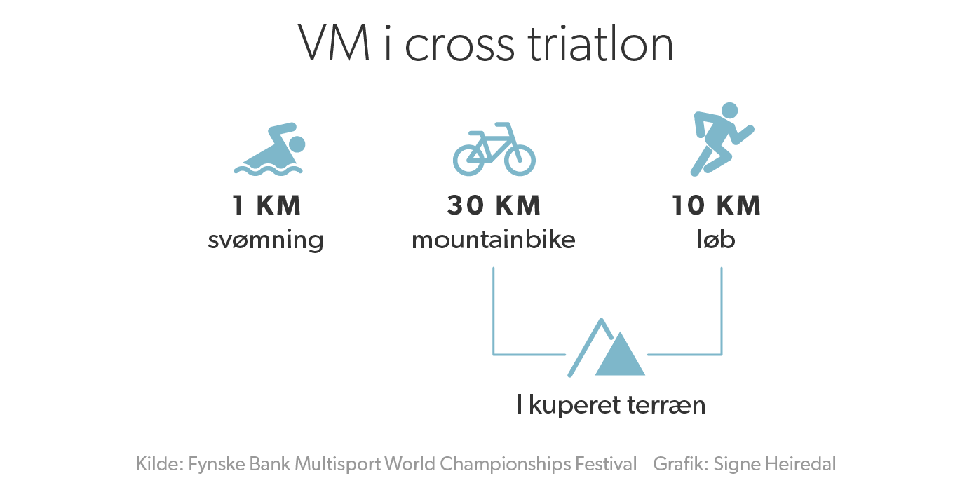 cross_triatlon_694.png