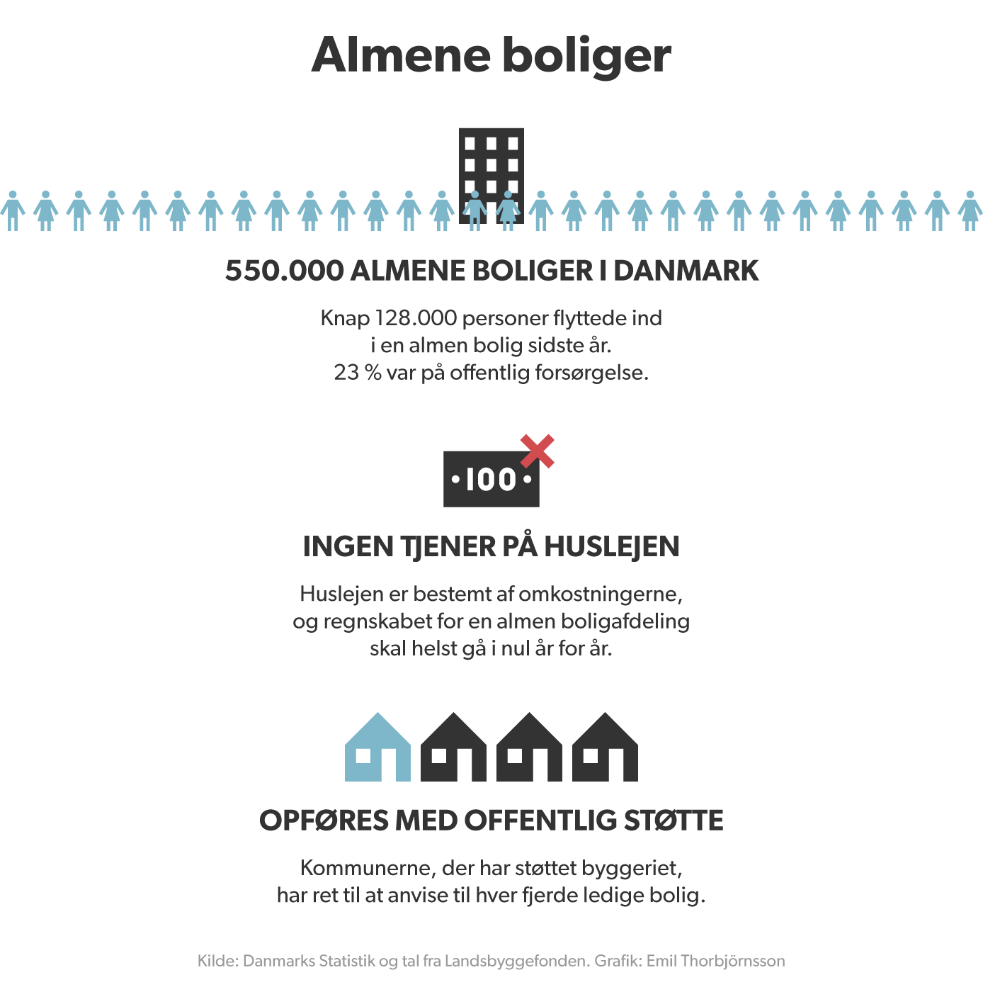 d_almene_boliger_v001_0.png