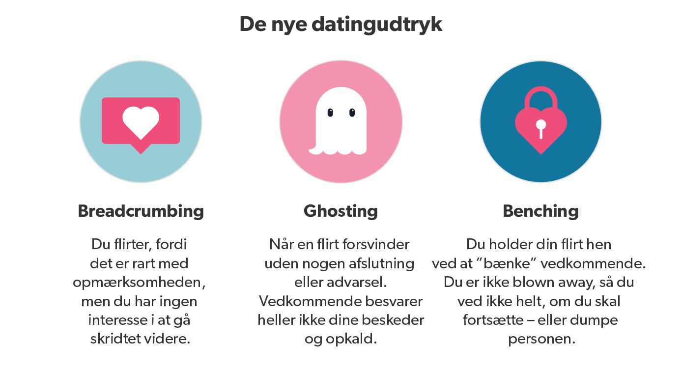 lidt Om Mig SELV dating