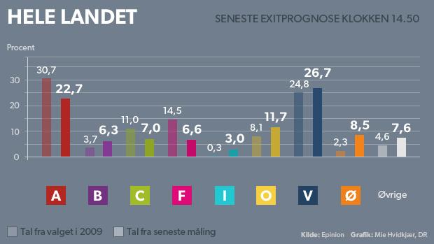 prognoser_helelandet_1450_nytnyt.jpg