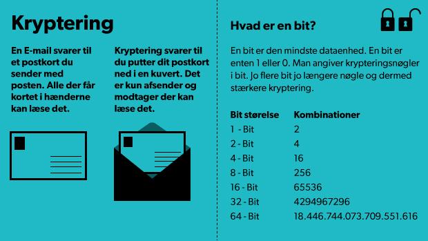 kryptering-grafik.jpg