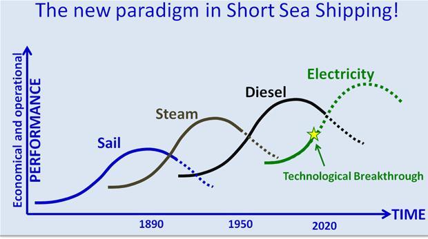 paradigme.jpg