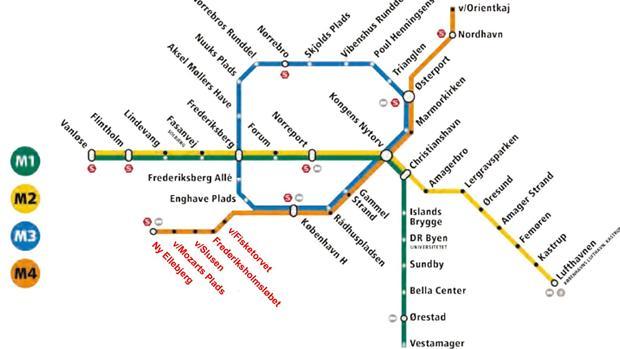 metro københavn færdig