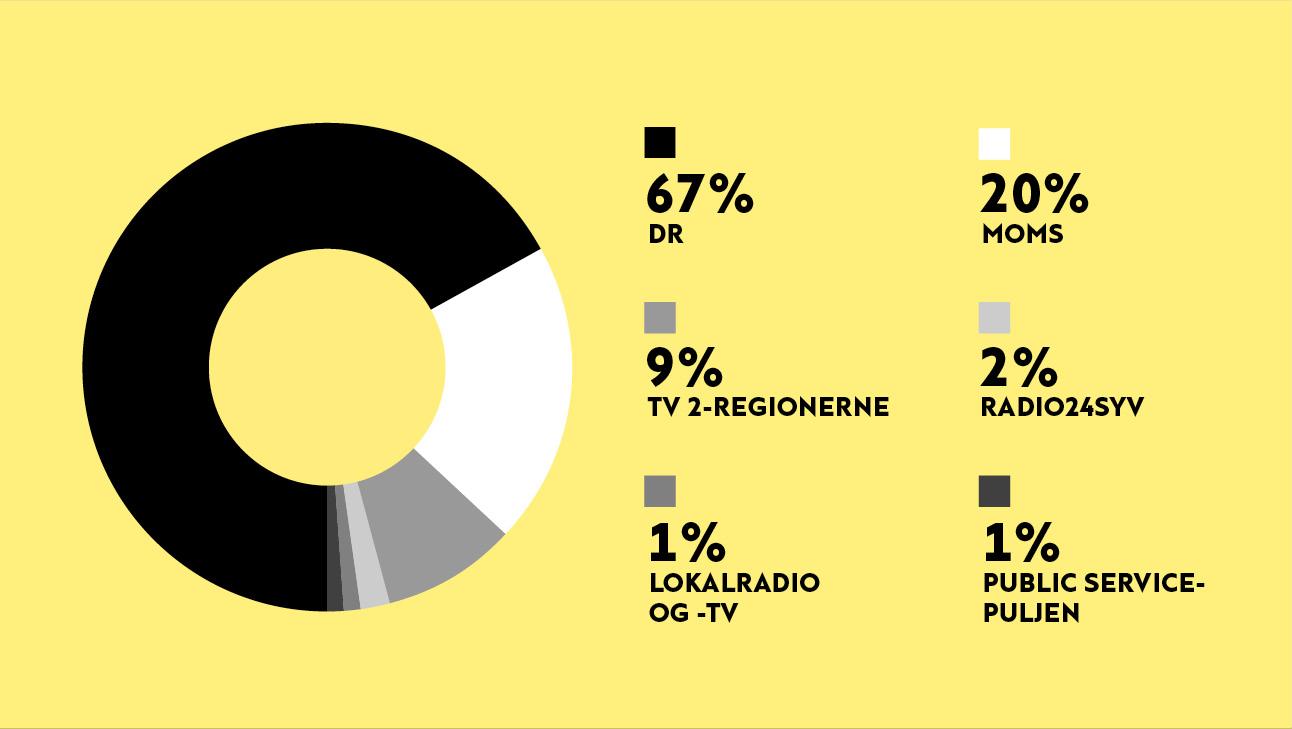 licens_diagram.jpg