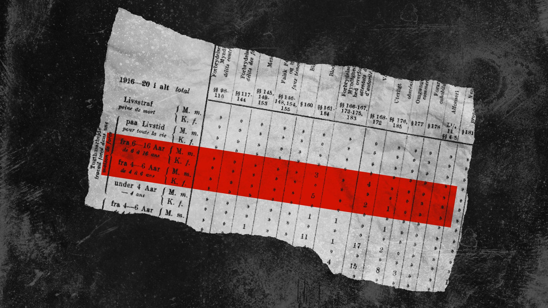 Domme fra drab gennem mere end 150 år: Sådan har Databaseredaktionen skabt overblik | Sådan ...
