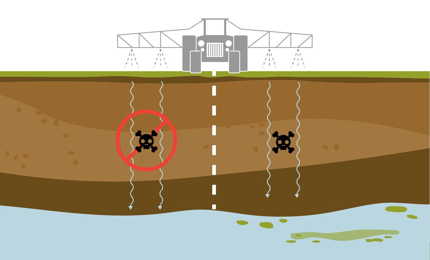drikkevandsboring_pesticider2.png