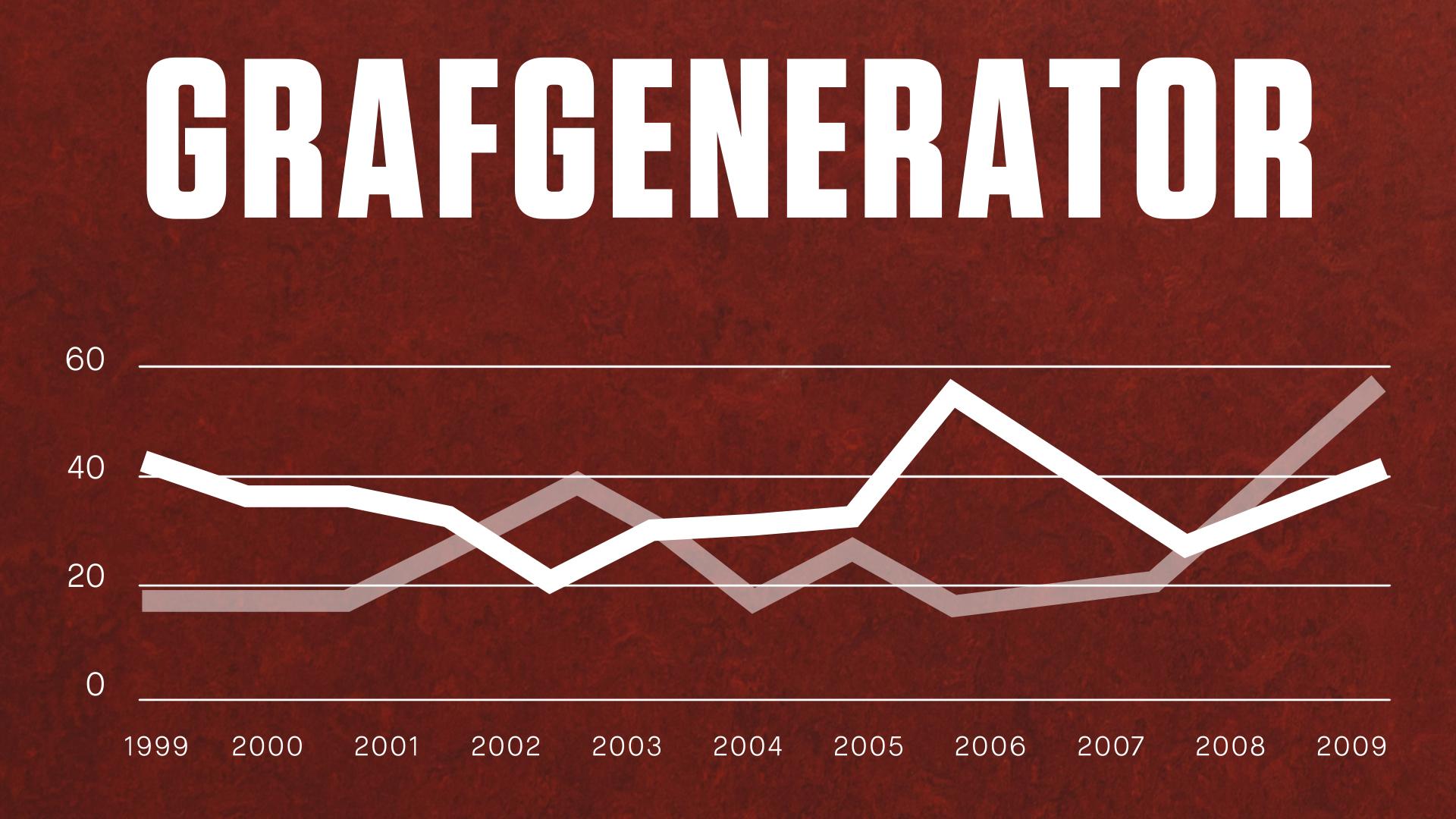 grafgenerator.jpg