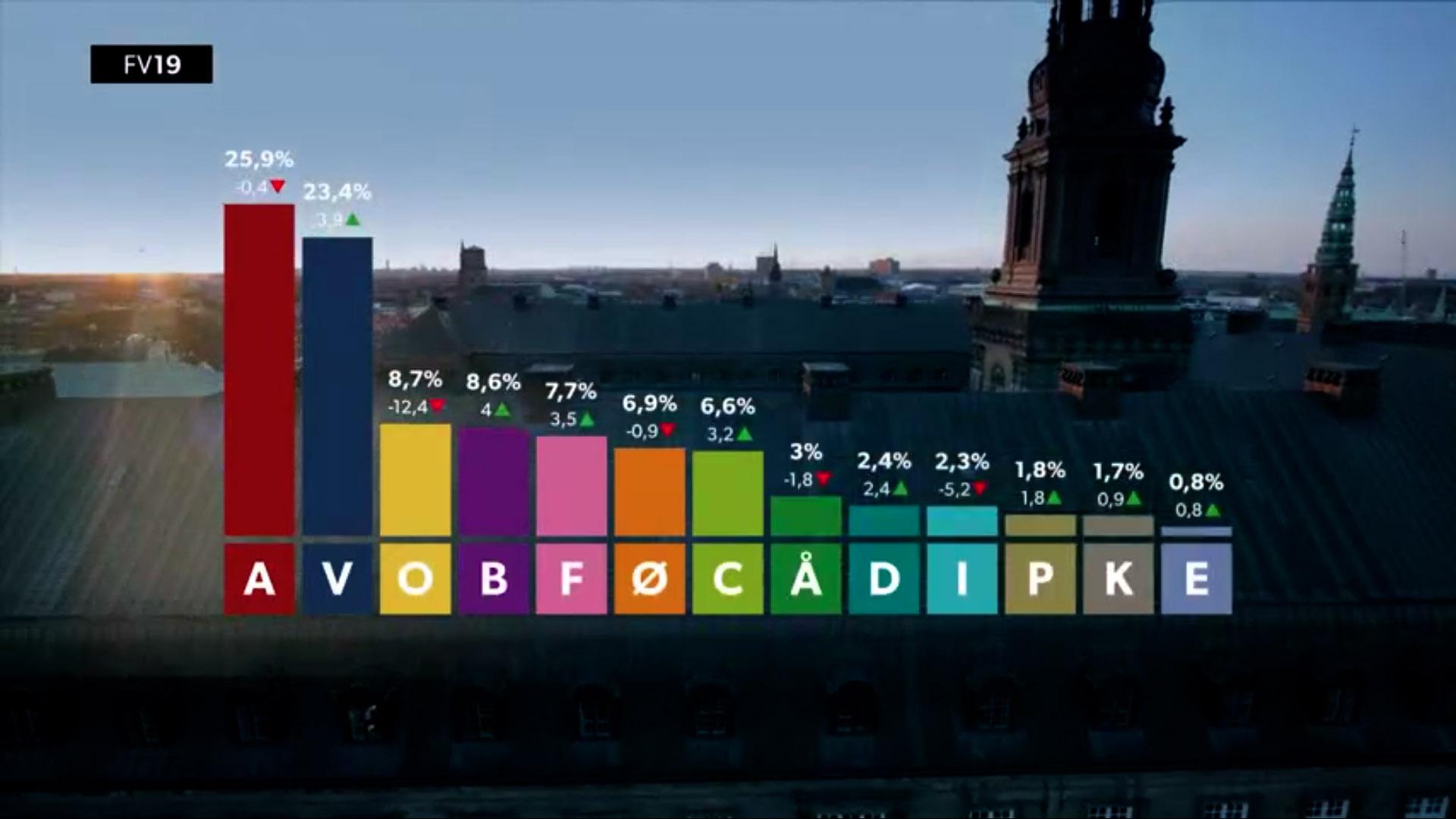 valgresultat.jpg