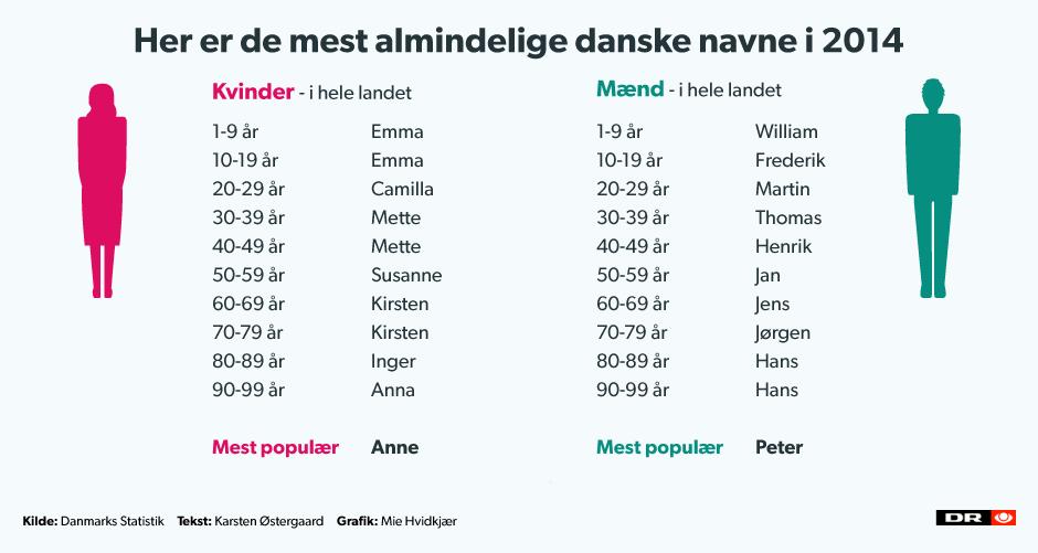 Dansk pige med brugte trusser tilbud indtil 1 juli - 2 1